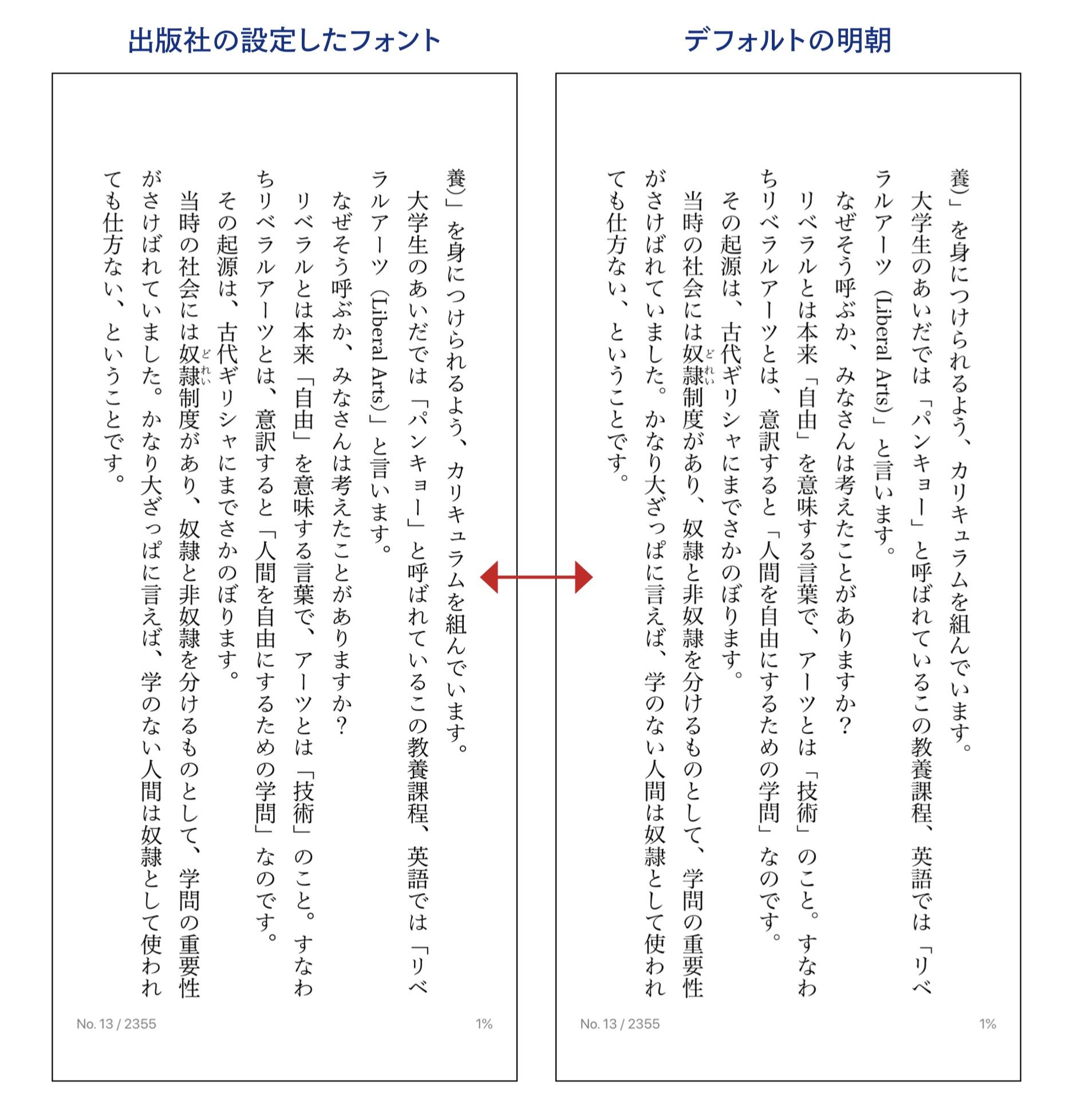 『武器としての決断思考』(著・瀧本哲史)電子書籍版の版面。同様に、右がKindle標準搭載のフォントで、左が星海社の電子書籍に埋め込まれたフォントを使った場合だ