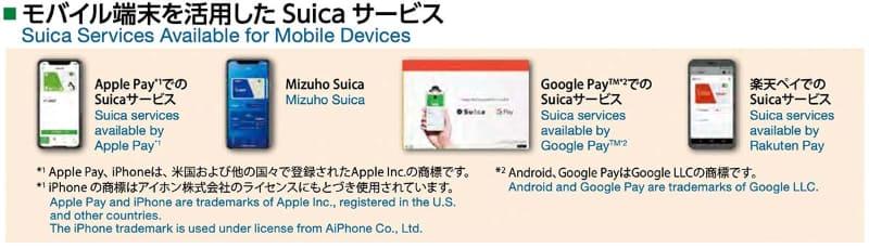 Suicaをモバイル世界に広げるための仕組み(出典:東日本旅客鉄道)