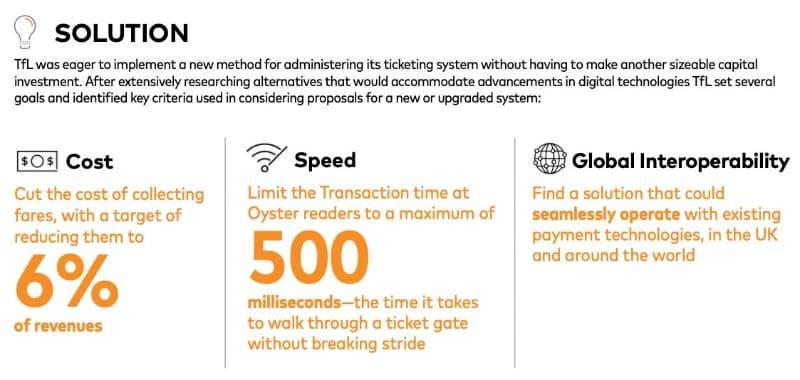 英ロンドン交通局(TfL)ではオープンループ導入による効果の1つをコスト削減としている(出典:Mastercard)