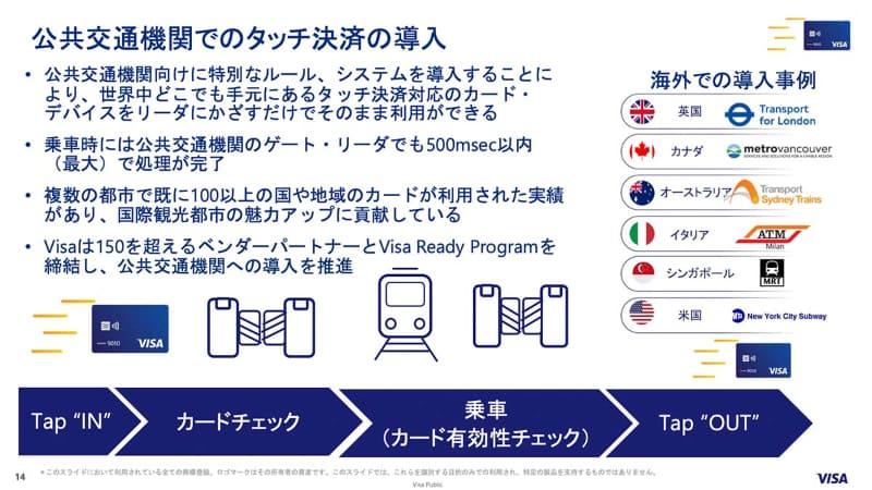 Visaのタッチ決済を交通系に導入するメリット。ここで触れられている技術的詳細については改めて後の連載記事でフォローする(出典:Visa)