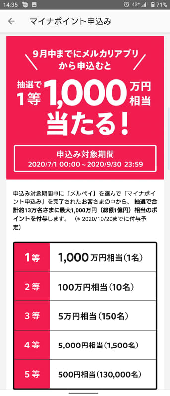 抽選の1等が1000万円と、超大盤ぶるまいだ