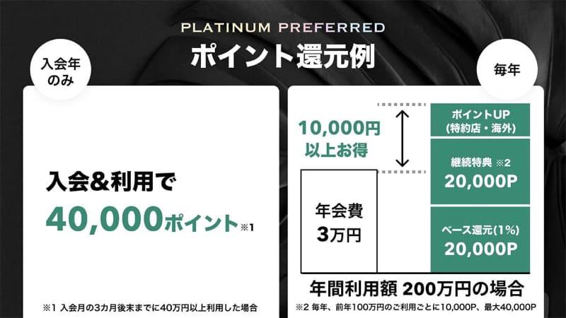 年間200万円の利用で1万円以上お得