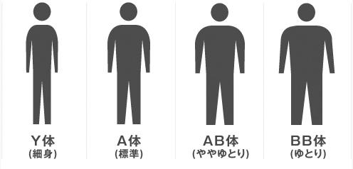 """出典:<a href=""""https://www.suit-select.jp/sp/size_suit.html"""">SUIT SELECT</a>"""