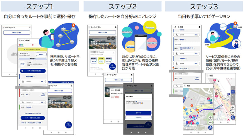ユニバーサルお出かけアプリ 画面イメージ