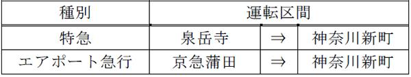 京急電鉄 平日下り方面・終電前の増発区間
