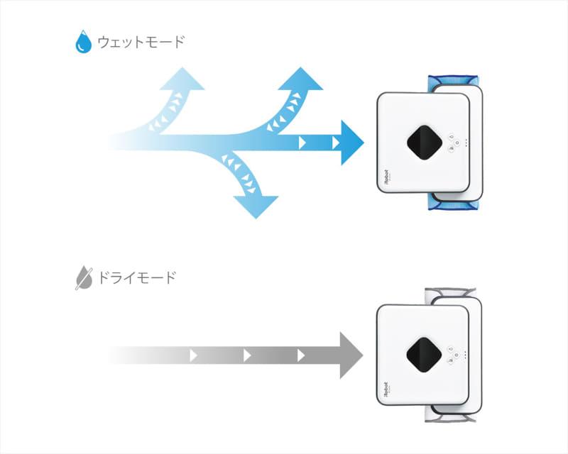 """ドライモードとウェットモードで変わる動き(出典:<a href=""""https://www.irobot-jp.com/braava/300series/"""">iRobot</a>)"""