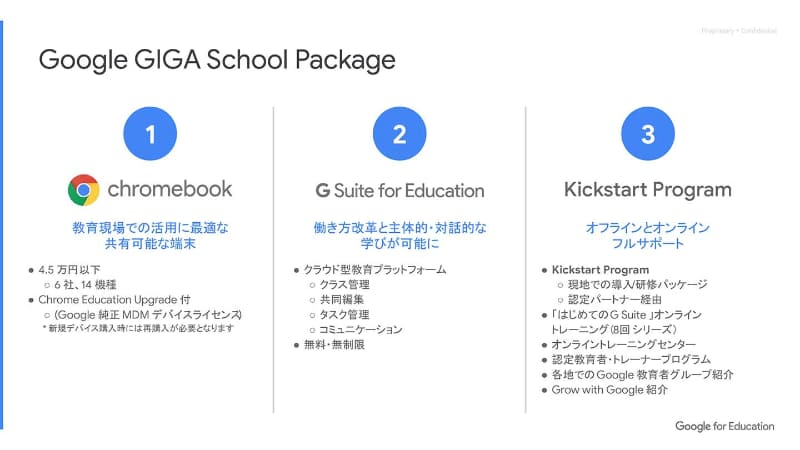 "<a href=""https://edu.google.com/intl/ja/giga-school-plan/"">Google GIGA School Package</a>"