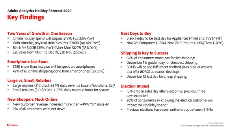 Adobeの2020年ホリデーシーズン商戦のトレンド予測まとめ(出典:Adobe)