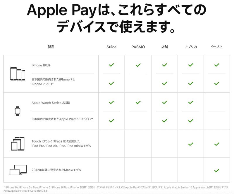 ようやく日本の決済シーンを埋めるApple Payのピースが揃った