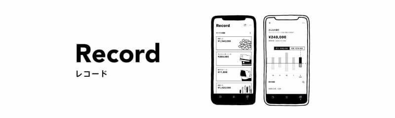 1300の金融期間のデータを取得できる「Record」