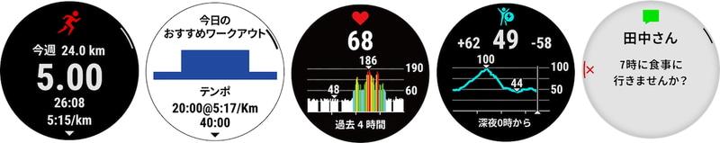 左から、ランニング機能、おすすめワークアウト(Lite)、心拍数、Body Battery、通知機能
