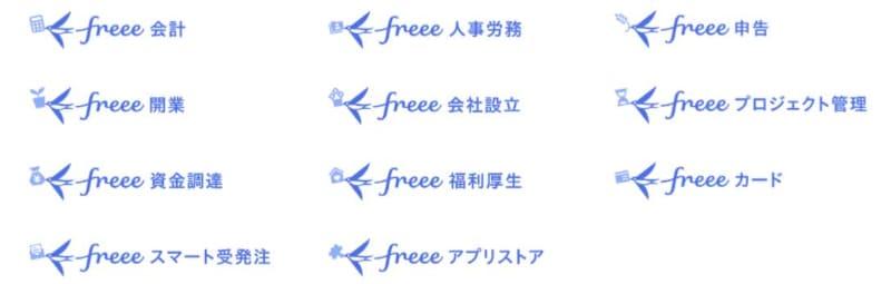 プロダクト名称と各ロゴ