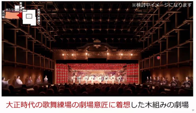 新しい劇場内部のイメージ
