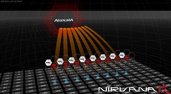 NIRVANA改からのコマンドで、AX3650Sがマルウェア感染ホストから外部サーバーへの通信を遮断しているアクチュエーションの状況を、バリア状のオブジェクトで表現