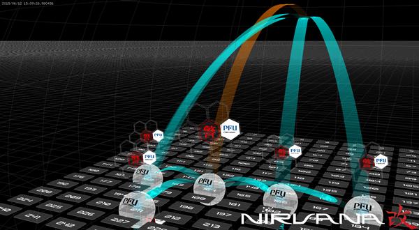 iNetSec Intra Wallがマルウェアの感染拡大を検知し、特定ホストを隔離している状況を、白色の球体がIPアドレスのパネルを包囲することで表現