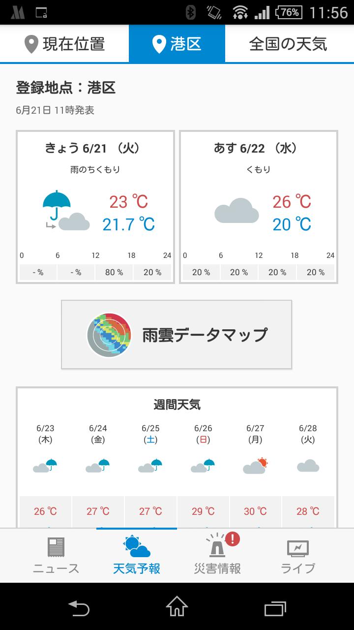 現在地や設定した地域の週間天気を表示できる