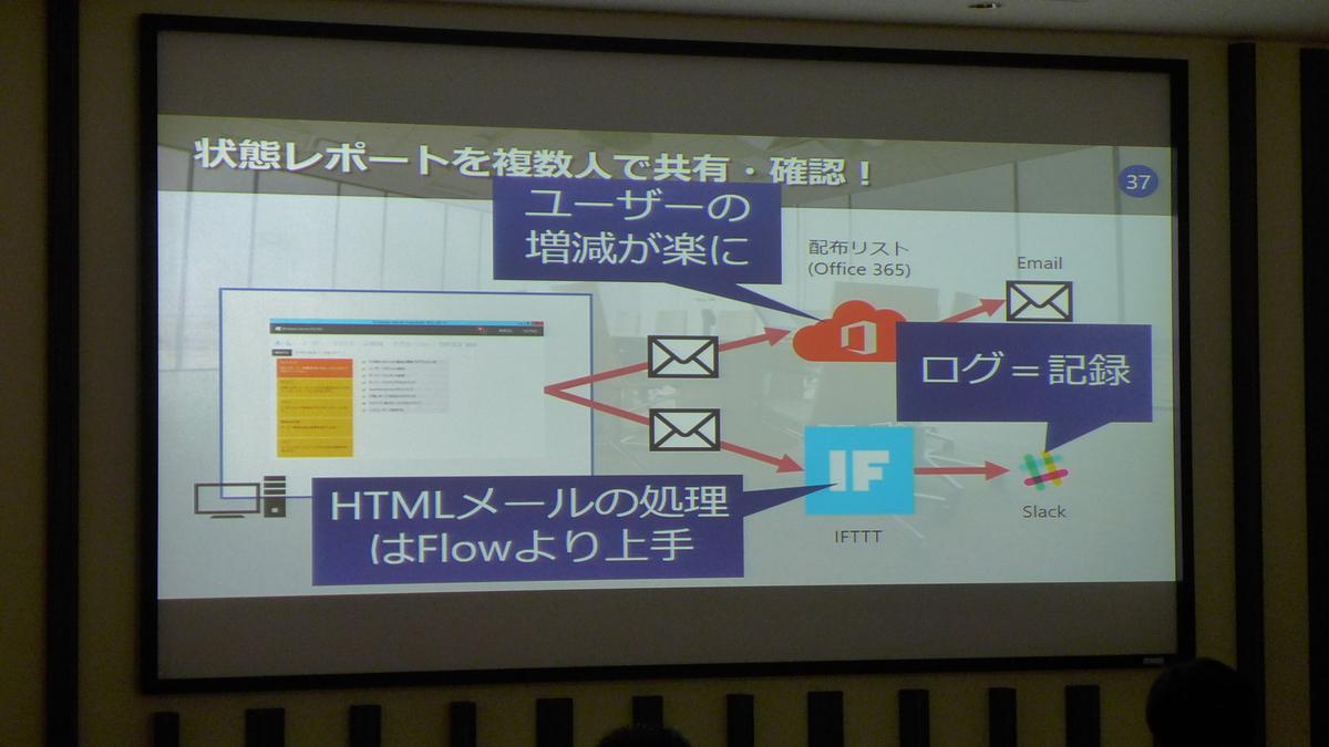 クラウドサービスを併用してアラートを複数ユーザーで共有