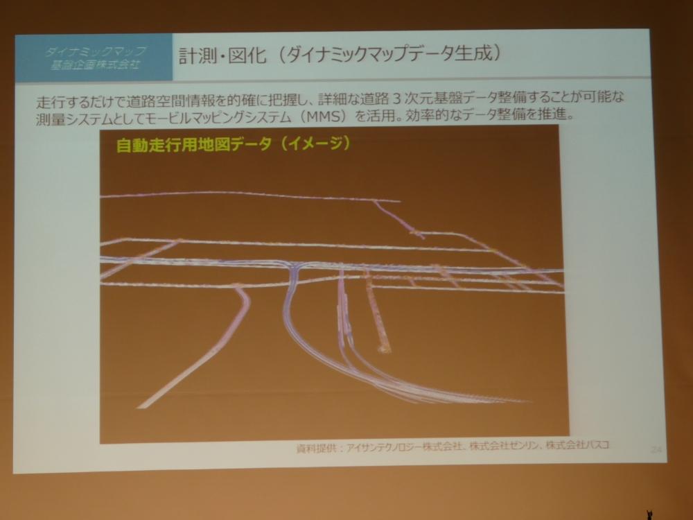 自動走行用地図データのイメージ