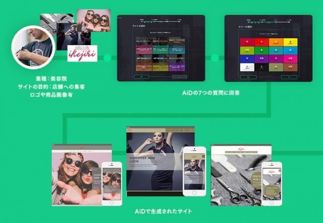 業種やサイトを作る目的、イメージカラー(48種類)、サイト構成やデザインテーマから方向性を決める