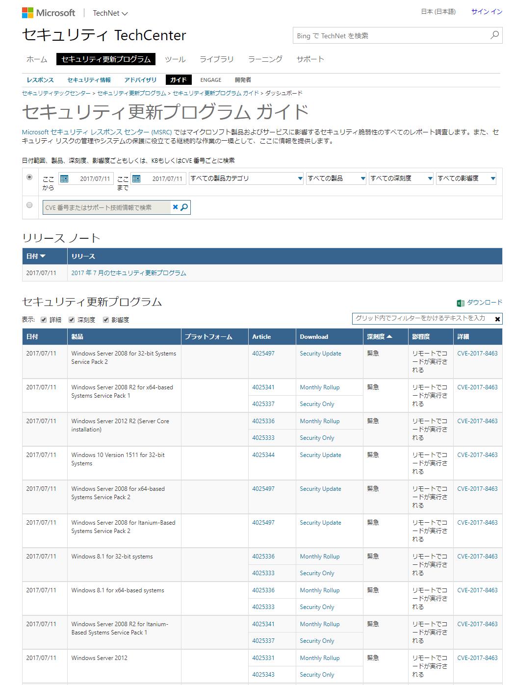 「セキュリティ更新プログラム ガイド」で提供されている修正パッチ情報(一部)