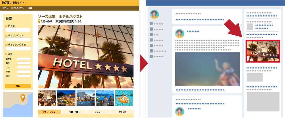 トラッキングにより、追跡された情報がウェブ広告にも反映される