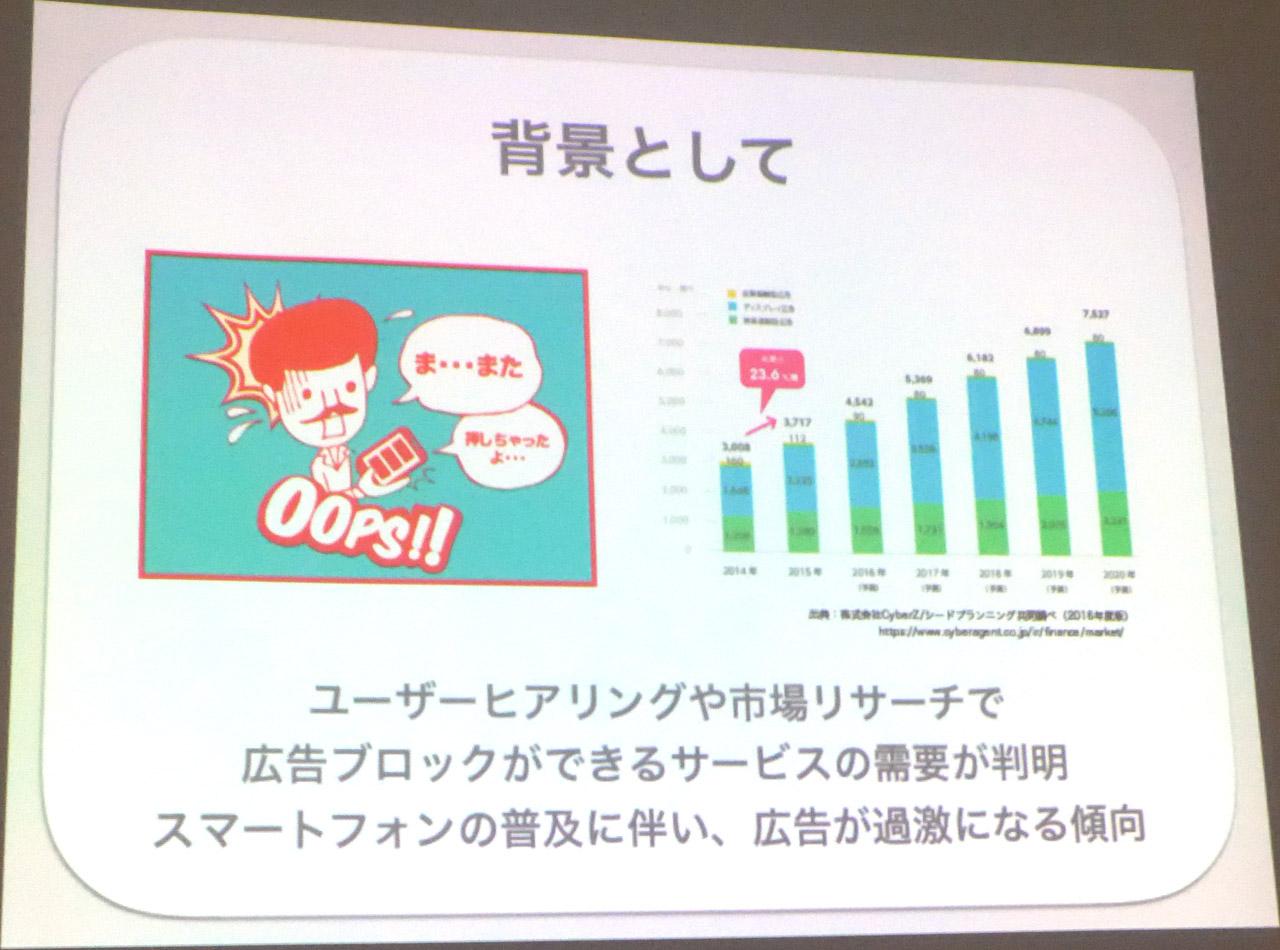 Dayzによるヒアリング調査では「広告に対するソリューションへのニーズが高かった」