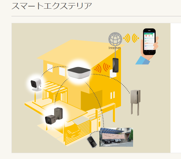 "LIXILがCEATEC JAPAN 2017に出展する<a href=""http://www.lixil.co.jp/lineup/gate_fence/homenetwork/"">スマートエクステリア</a>。屋内外のカメラや宅配ボックス、カーゲートなどをスマート化するシステムだ"