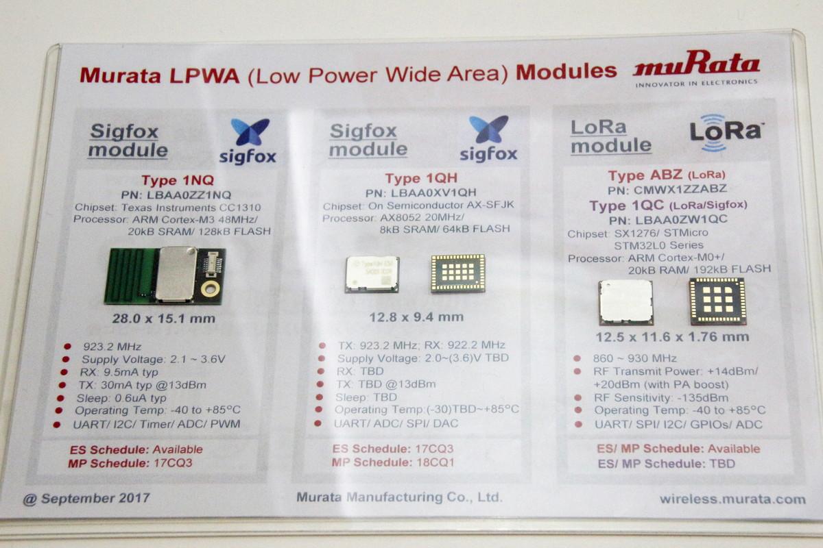Sigfoxモジュール「Type 1NQ」(左)、LoRaモジュール「Type ABZ」(右)