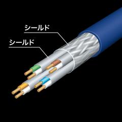 0.5mで6000円超のCAT7/6対応LANケーブル、耐ノイズ性に優れる「KB-T7H4」「KB-T6H4」シリーズ、サンワサプライが発売 KB-T7H4シリーズでは、各4対のペアと外周のそれぞれをシールドした二重シールド構造を採用する