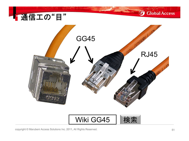 "GG45のプラグとレセプタクル。出典は小野寺智広氏(丸紅アクセスソリューションズ(株))のJAGON28事後資料「とある通信工のつぶやき」(<a href=""https://www.janog.gr.jp/meeting/janog28/doc/janog28-toarutsushin-ver1.0-after.pdf"" class=""n"" target=""_blank"">https://www.janog.gr.jp/meeting/janog28/doc/janog28-toarutsushin-ver1.0-after.pdf</a>)。"