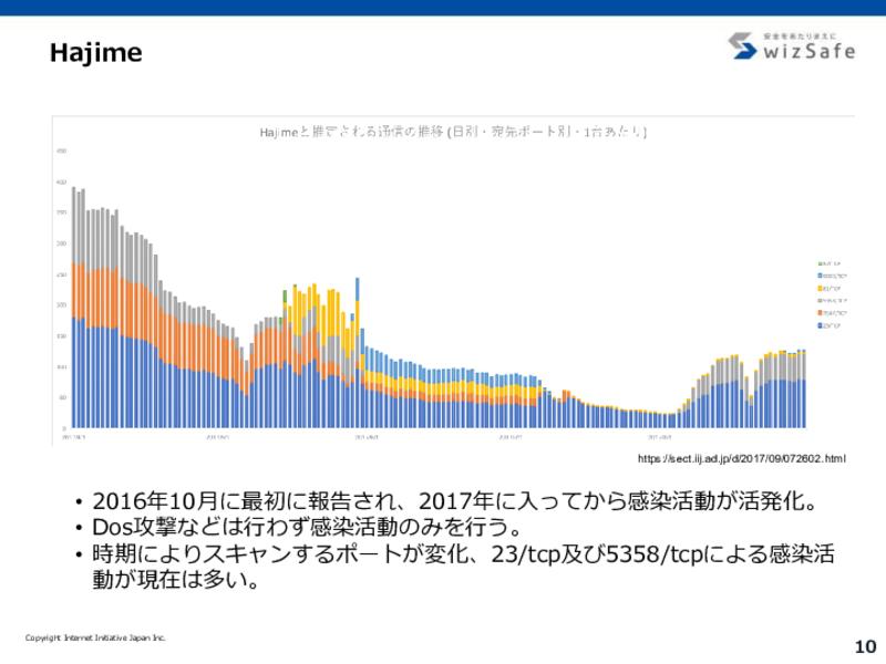 IoTに感染するニューフェース「Hajime」
