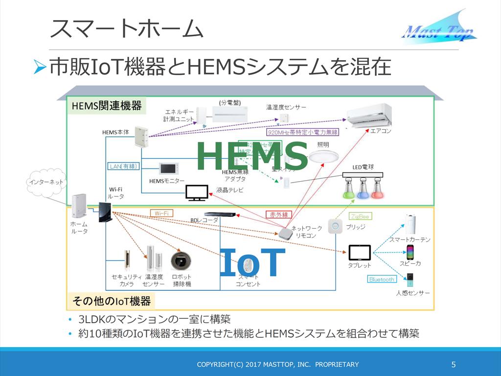 「スマートホームと言えばHEMS」の状況が変わり、IoTがあって当たり前の時代になりつつある