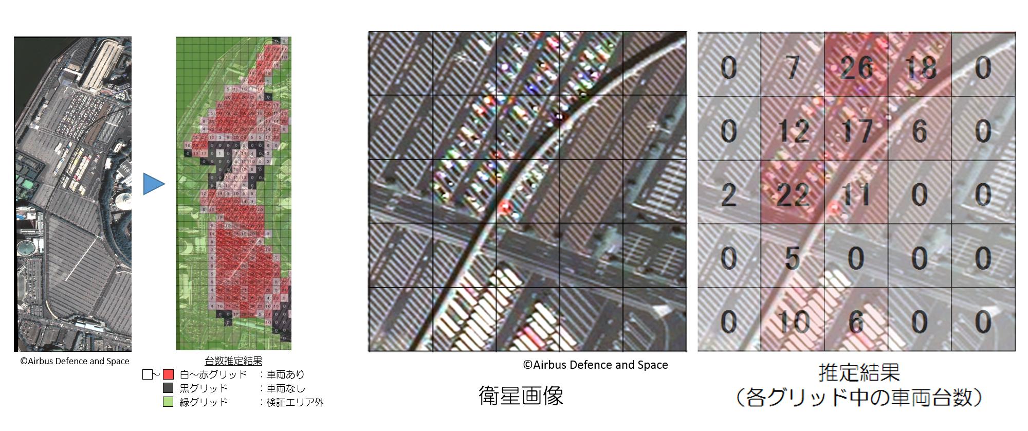 各グリッド中の車両台数を直接推定