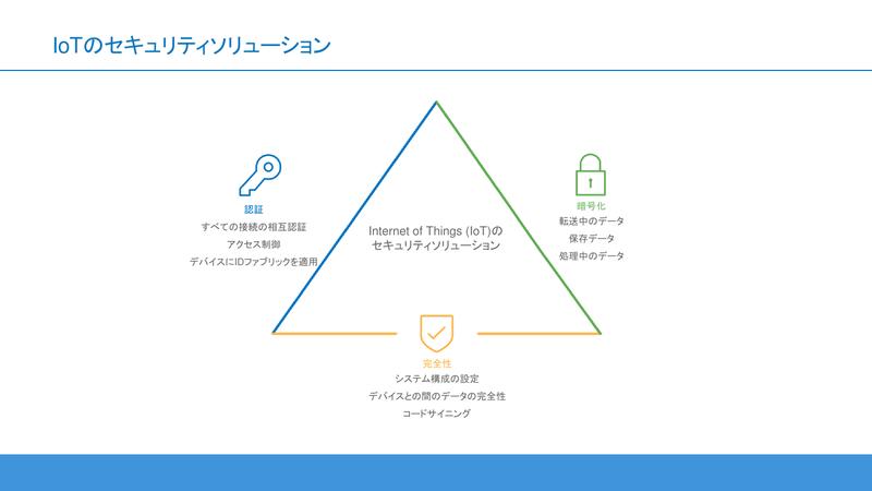 IoTデバイスのセキュリティにPKIが提供する「認証」「完全性」「暗号化」