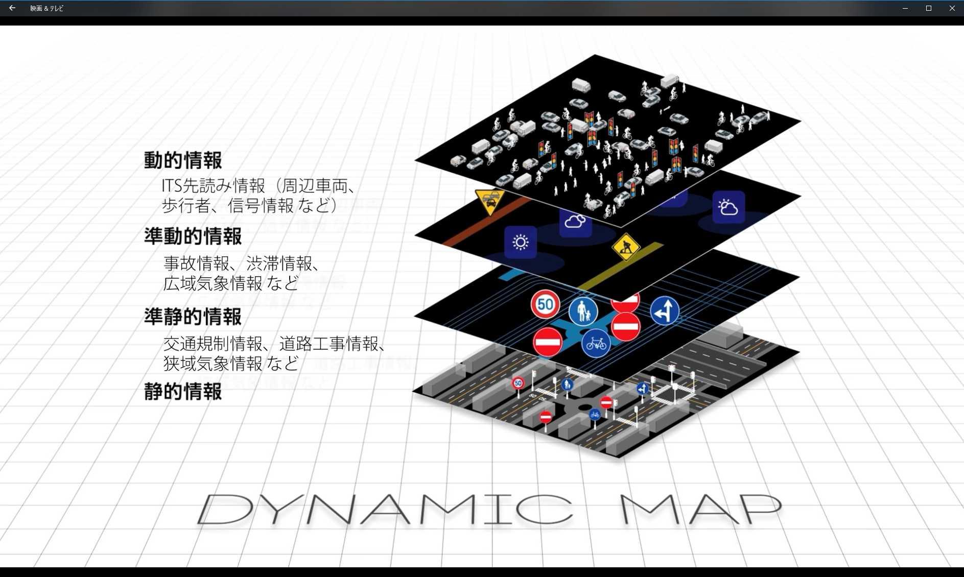 静的な高精度3次元地図に動的情報を付加(画像提供:ダイナミックマップ基盤株式会社)