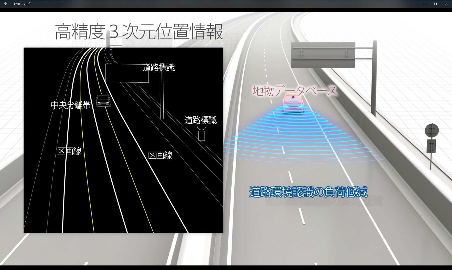 地物データベースをあらかじめ車両が保持することで負荷を低減(画像提供:ダイナミックマップ基盤株式会社)