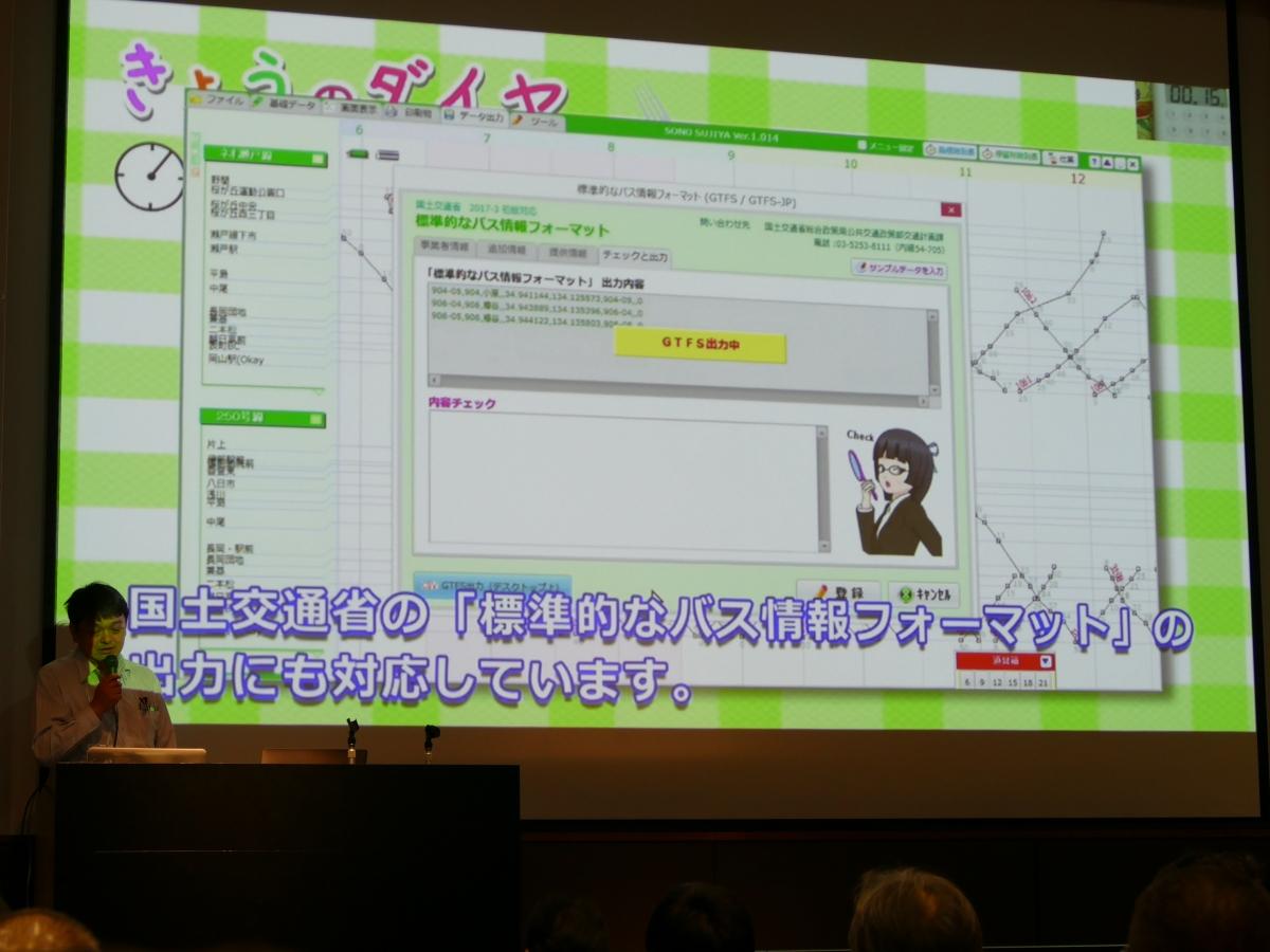 「その筋屋」上で直接、「FeedValidator」を使って検証できる