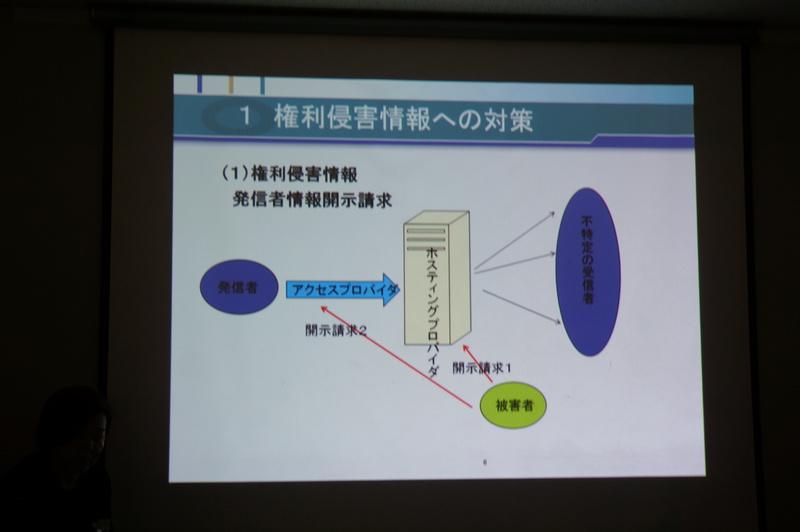発信者の情報開示には2段階が必要