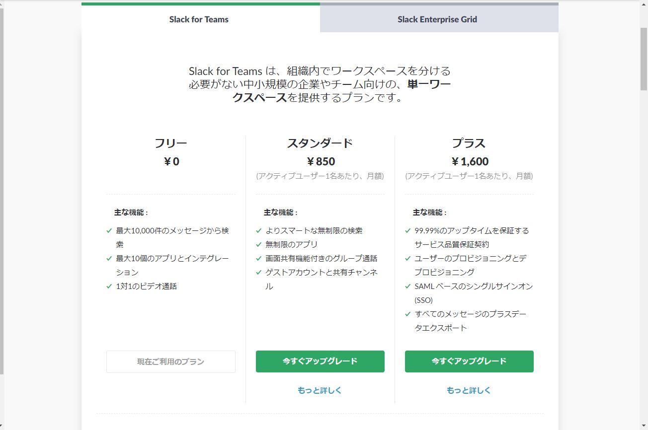 無料でも使えるが、検索数やアプリ数に制限がある。ビジネスユースなら月額960円(年払いだと月額850円)のスタンダードプランがお勧めだ