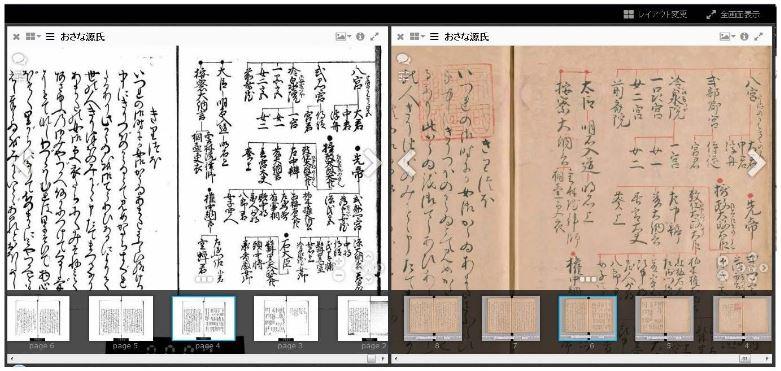 左が「日本古典籍データセット」(国文学研究資料館等所蔵)で公開されている「おさな源氏」のデジタル画像、右が国立国会図書館デジタルコレクションで公開されている国立国会図書館所蔵資料のデジタル画像。他機関のデジタル画像を並べて内容の異なる点を簡単に比較できる