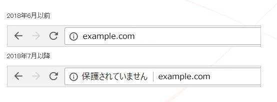「Google Chrome 68」では、https未対応のページに警告が表示されるようになる
