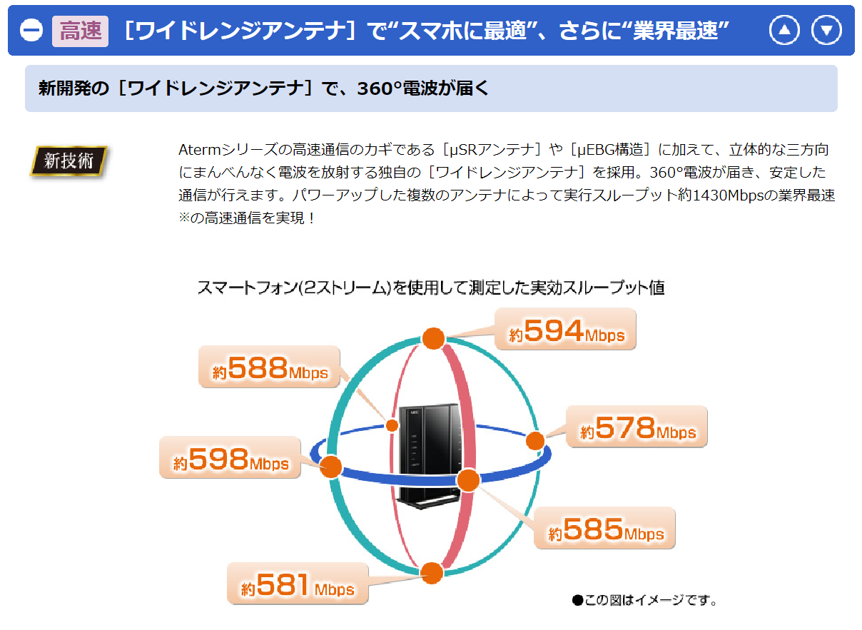 """<a href=""""http://www.aterm.jp/product/atermstation/product/warpstar/wg2600hp3/"""" class=""""n"""" target=""""_blank"""">Aterm WG2600HP3のウェブページ</a>"""