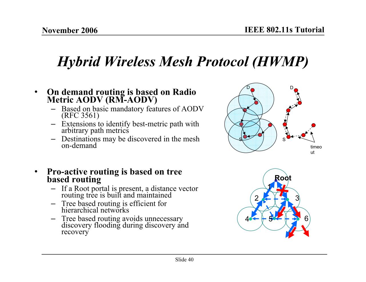 """上がRM-AODV、下がRA-OLSR。探索に掛かる時間そのものは、当然RA-OLSRの方が短い。出典は2006年11月開催のIEEE 802 Plenary Sessionにおける""""<a href=""""http://www.ieee802.org/802_tutorials/06-November/802.11s_Tutorial_r5.pdf"""" class=""""n"""" target=""""_blank"""">IEEE 802.11s Tutorial</a>"""""""
