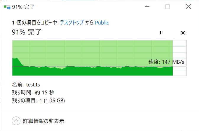 RAID 1構成時の書き込み(PC→NAS)速度(10Gbps、Jumbo Frame 9000)。