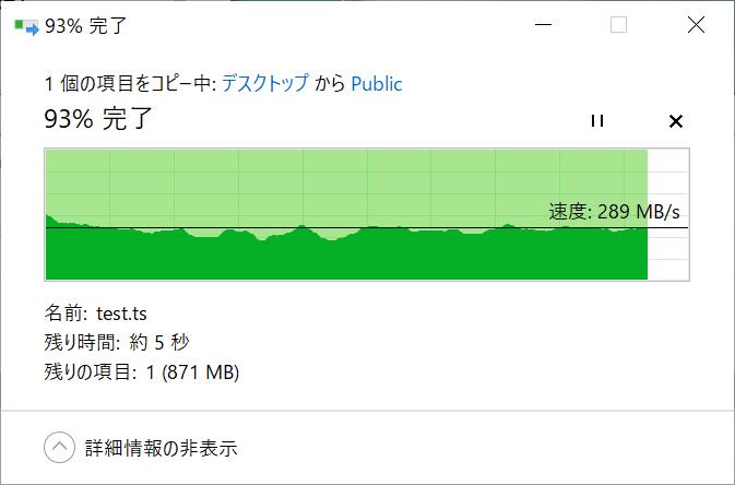 RAID 0構成時の書き込み(PC→NAS)速度(10Gbps、Jumbo Frame 9000)。