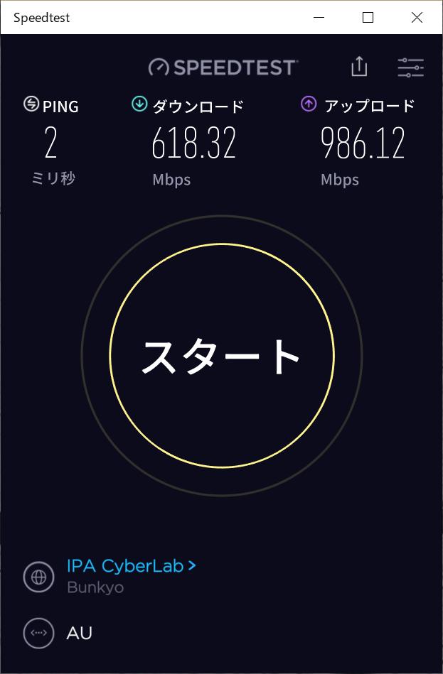 auひかり ホームの1Gbps接続時の速度