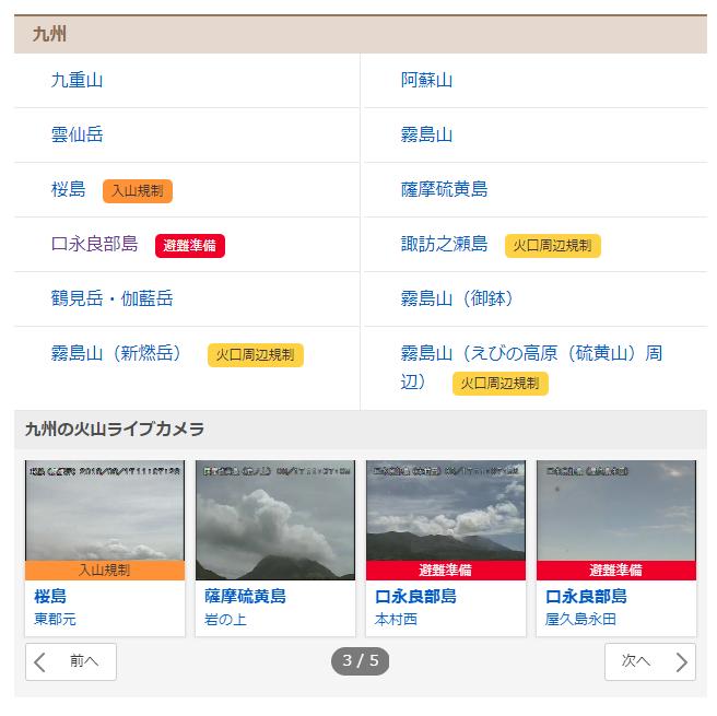 「Yahoo!天気・災害」の「火山情報」コーナートップページ(一部)