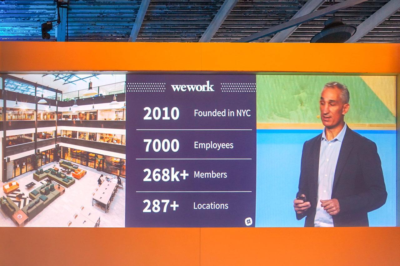 WeWorkの企業規模の紹介