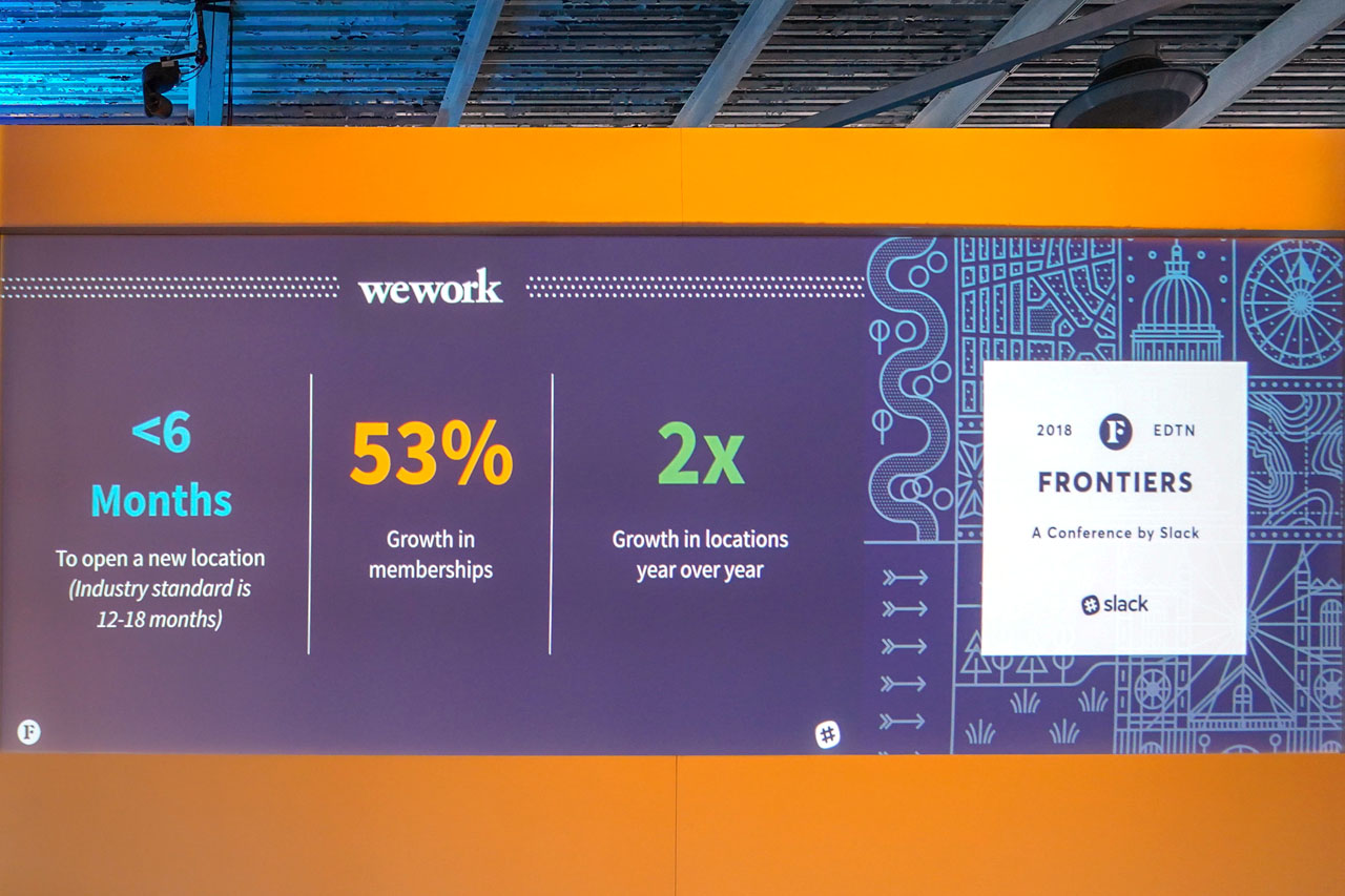 WeWorkにおけるSlack導入の効果