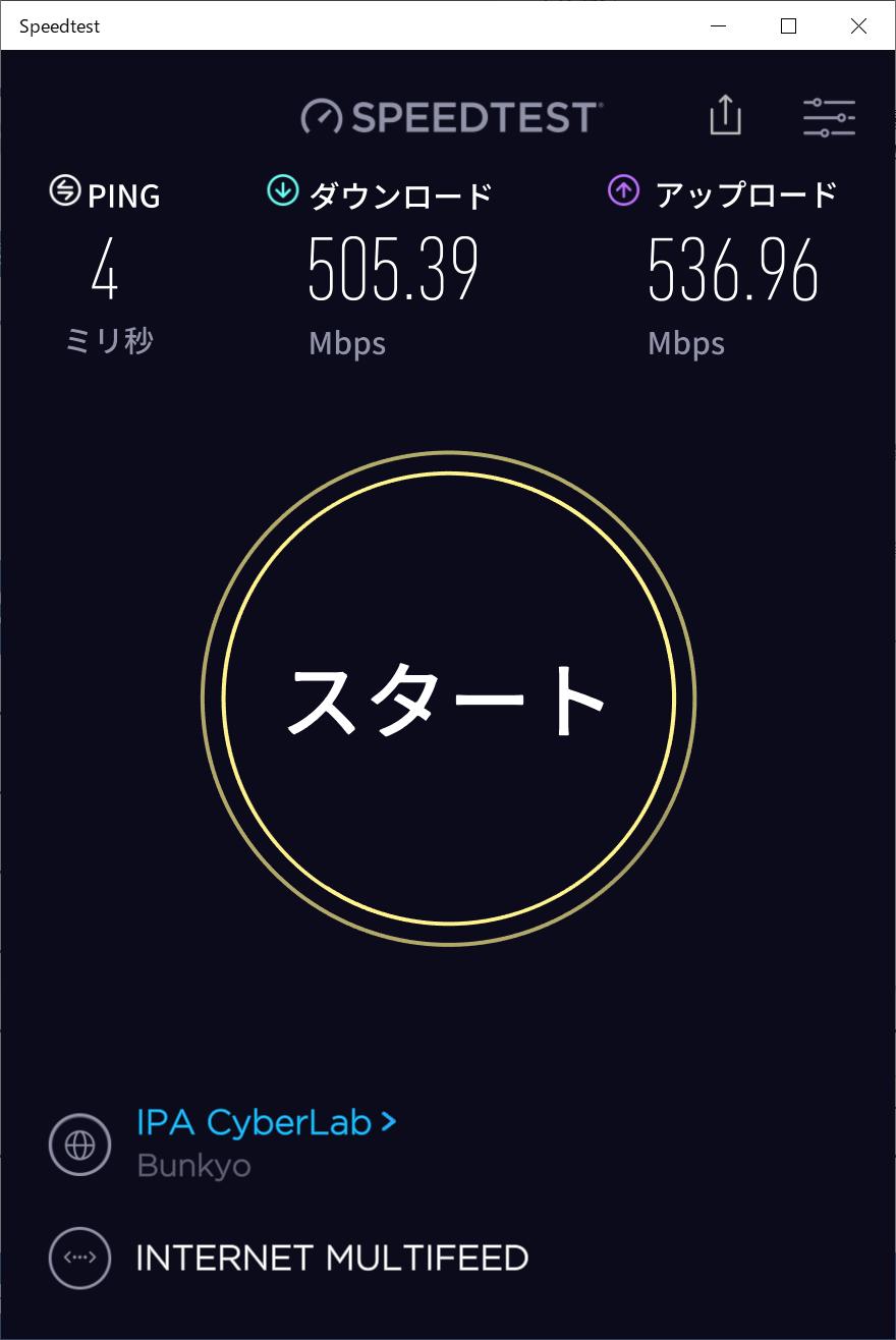 speedtest.netの結果。念のため複数日に分けて何度か計測してみたが、ほぼ同じ結果となった